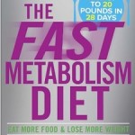Fast Metabolism Diet Or Clever Detox Diet Plan?