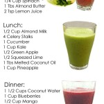 A 3 Day Detox Diet To Reset Your Body