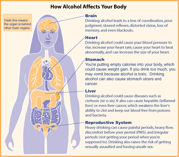 natural alcohol detox