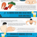 Keep Your Body In Shape With A Detox Diet