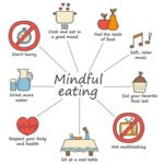 detox diet, mindful eating