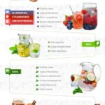 detox waters, detox water recipes